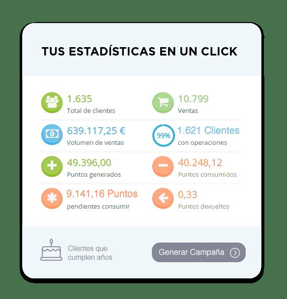 Tus estadísticas en un click